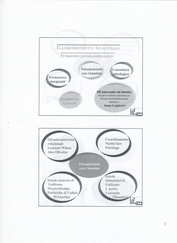 Progetto disagio socio-affettivo - 3