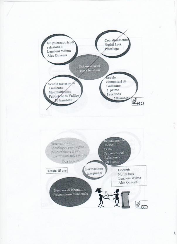 Progetto disagio socio-affettivo - 4