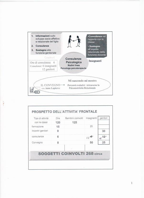 Progetto disagio socio-affettivo - 7